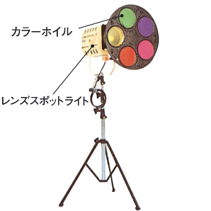 カラーホイル(500W用)